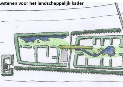 bouwstenen landschappelijk kader