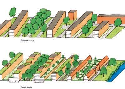 transformatie flatwijk