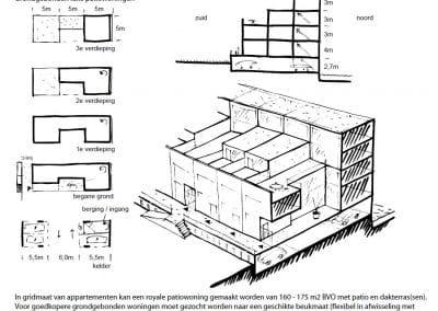 bouwverkenningen