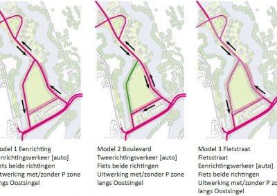 verkeersmodellen