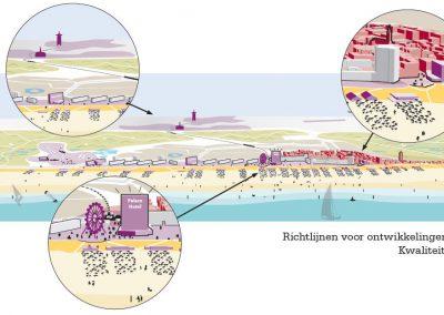 Visie Kustzone Zandvoort