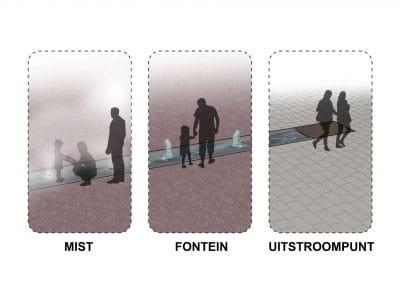 150301 DO Rijnstraat - overzicht goot elementen in actie COPY RGB