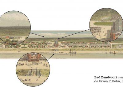 Panorama Zandvoort 1881