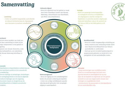 samenvatting masterplan